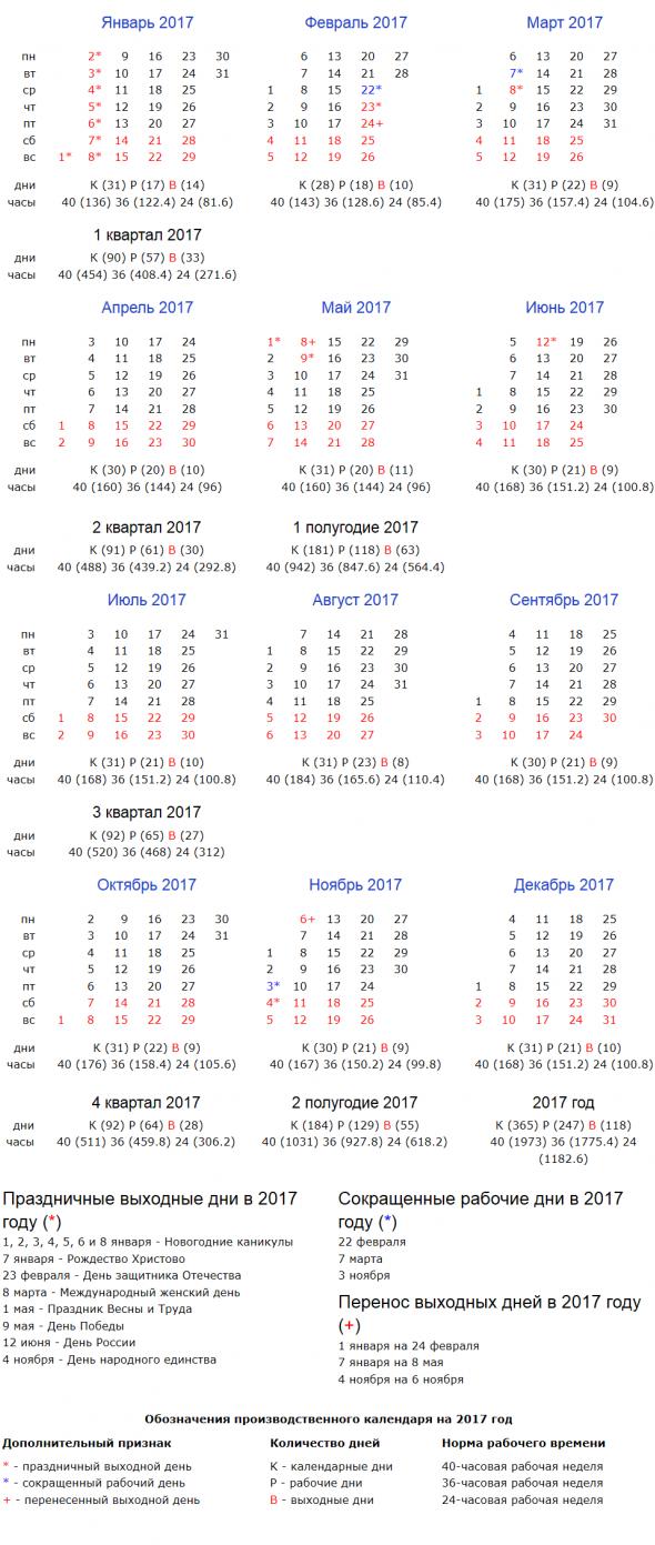 производственный календарь при 6 дневной рабочей неделе